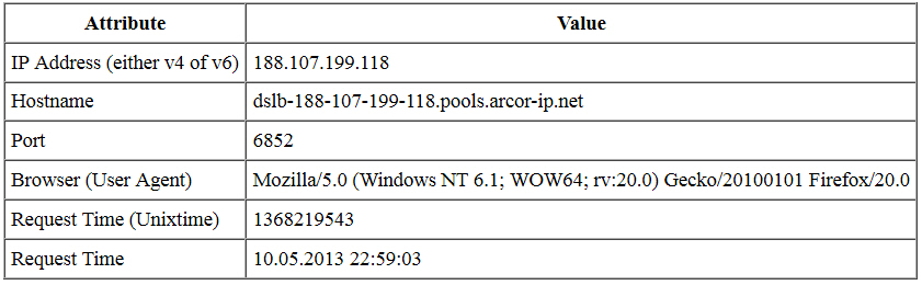 "Small ""What-is-my-IP"" script at ip.webernetz.net   Blog ..."