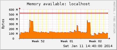 jw-vm01.cfg-localhost-memory-ms-l2
