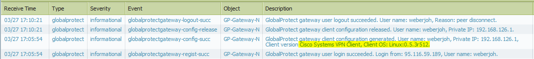 Palo Alto GlobalProtect for Linux with vpnc   Blog Webernetz net