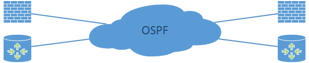 OSPF Lab Featured Image