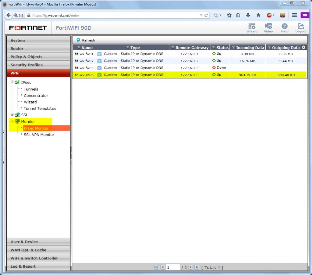 VPN FG-Router - FG07 IPsec Monitor