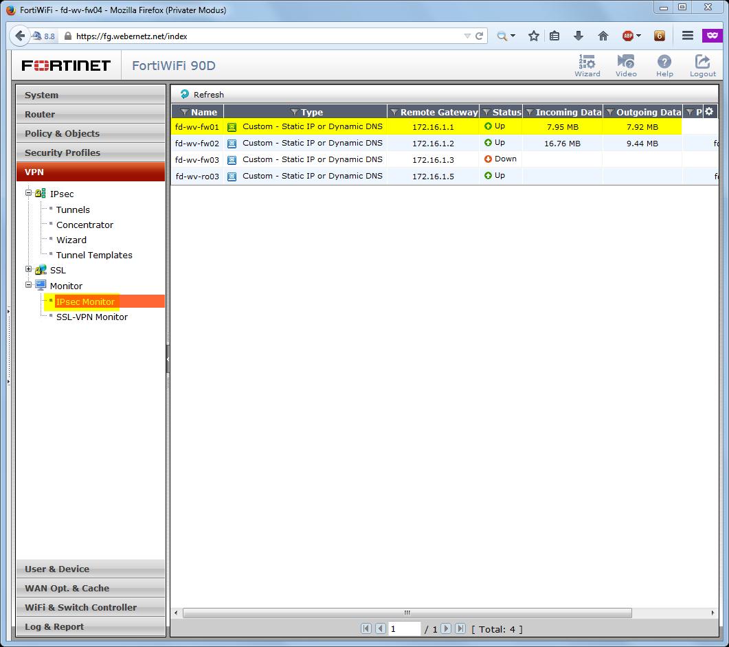 IPsec Site-to-Site VPN FortiGate Juniper SSG | Blog