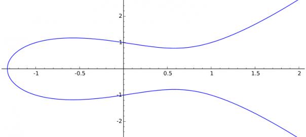 Elliptic-Curve