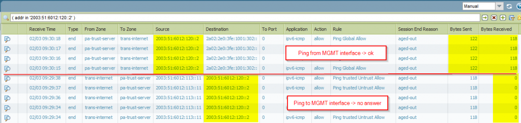 Palo Alto IPv6 MGMT interface pings