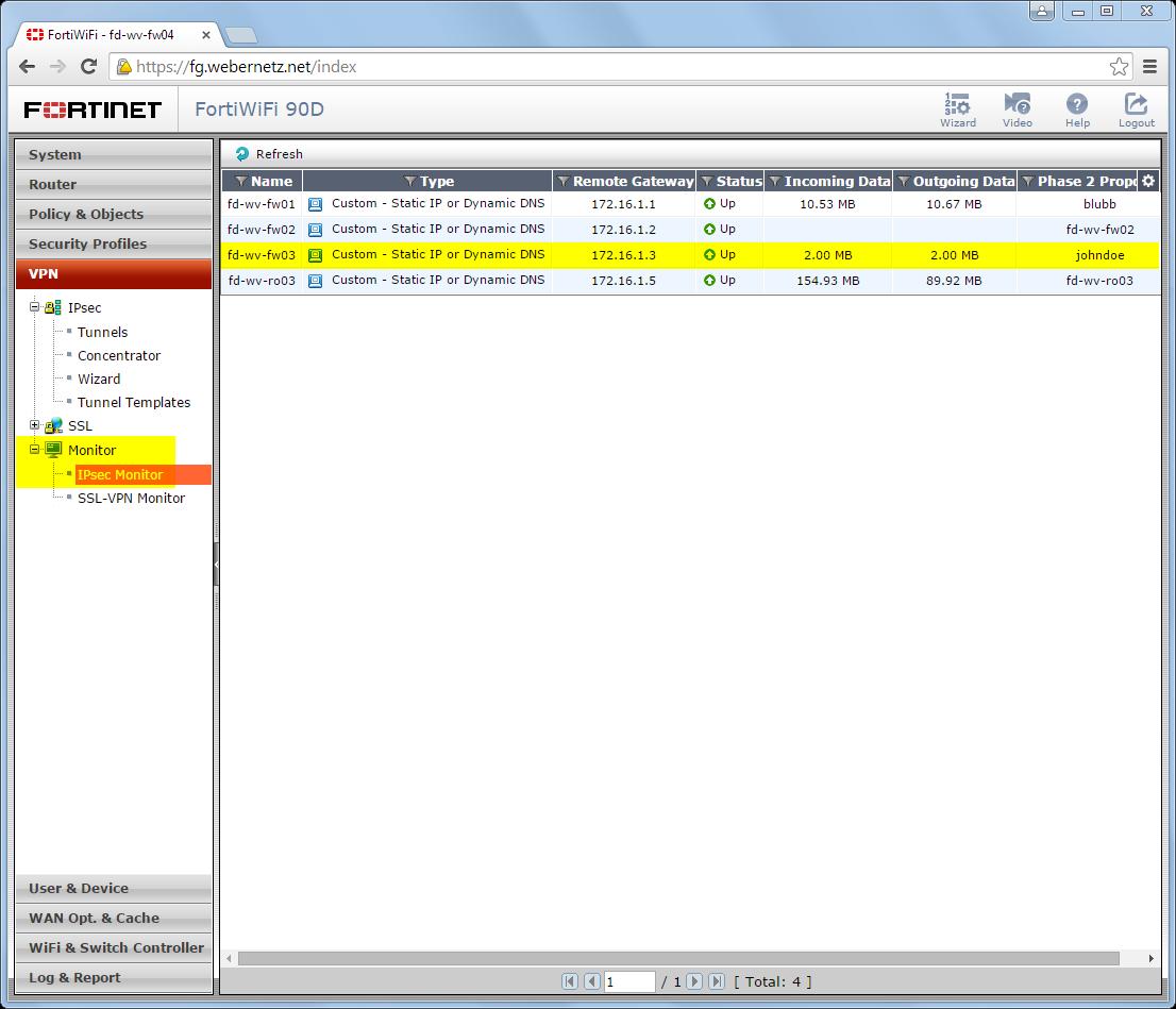 IPsec Site-to-Site VPN FortiGate Cisco ASA | Blog Webernetz net