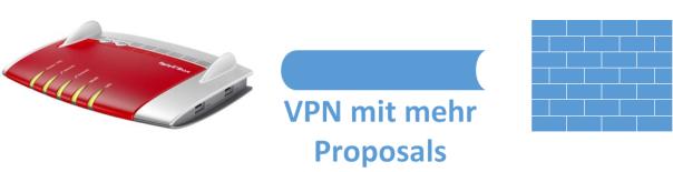 FRITZ!OS 06.23 IPsec Proposals