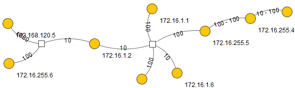 OSPF Visualizer featured image 3