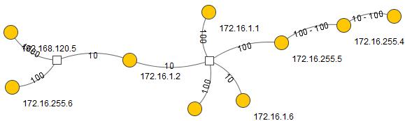 OSPF Visualizer featured image 3
