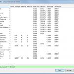Wireshark DNS Statistics.