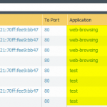 Traffic Log WITH Security Profiles http wget