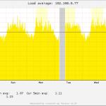 ADS-B am Raspberry Pi: dump1090-mutability   Blog Webernetz net