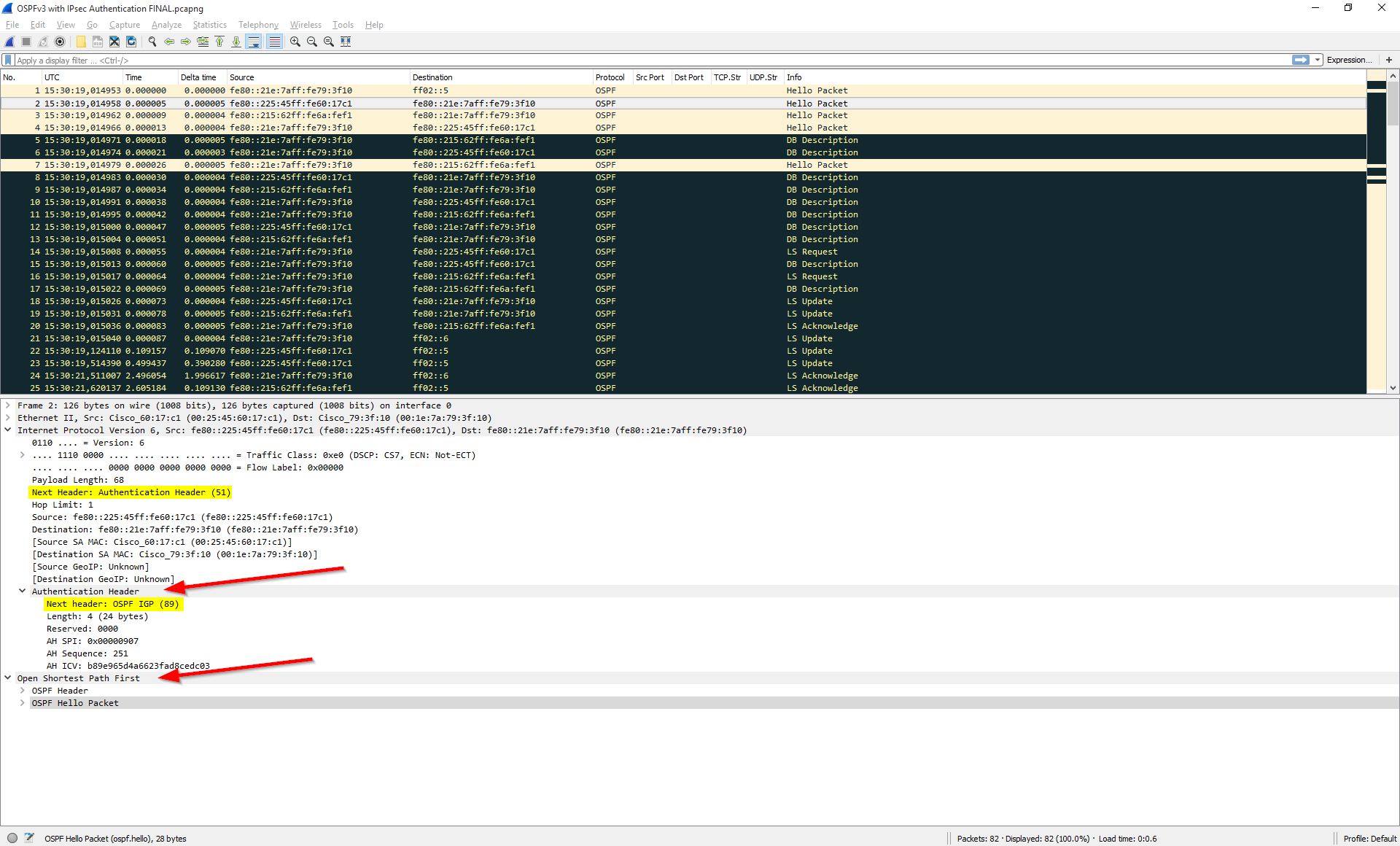 OSPFv3 with IPsec Authentication | Blog Webernetz net