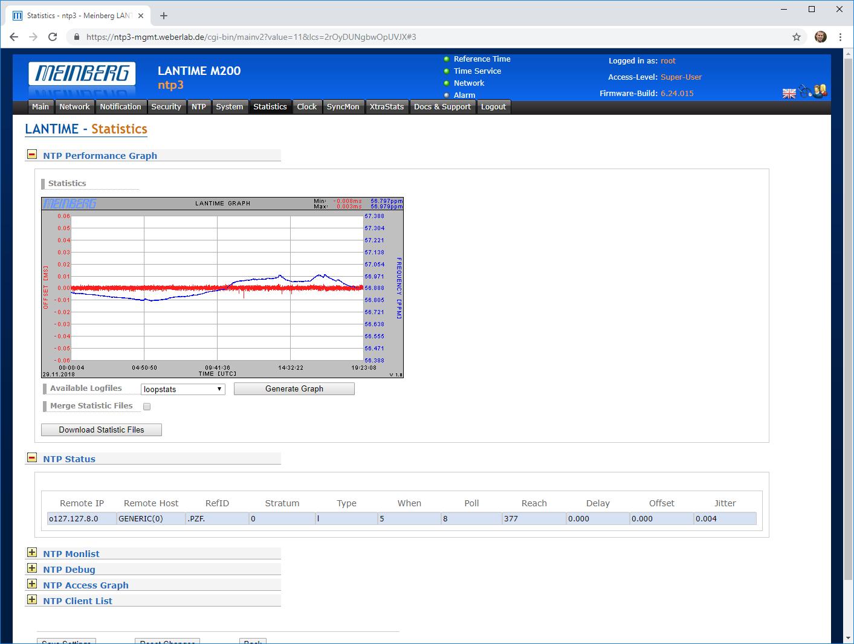 NTP Appliance: Meinberg LANTIME & SyncFire   Blog Webernetz net