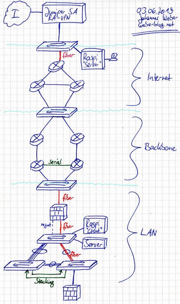 Palo Alto Networks – Blog Webernetz net